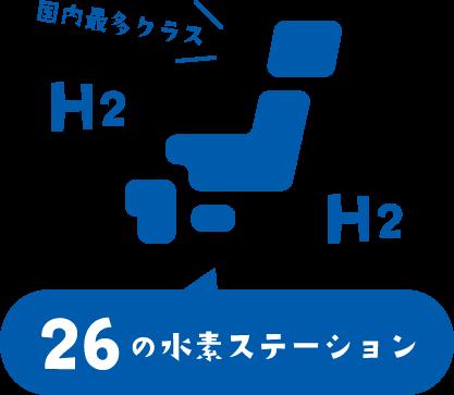 国内最多クラス 24の水素ステーション