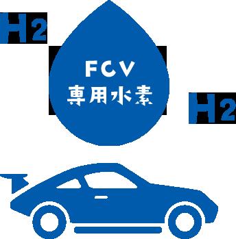 FCV専用水素